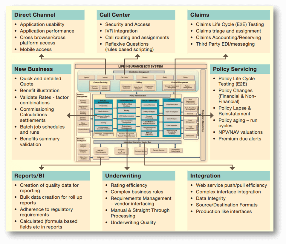 database design application development and administration solution manual